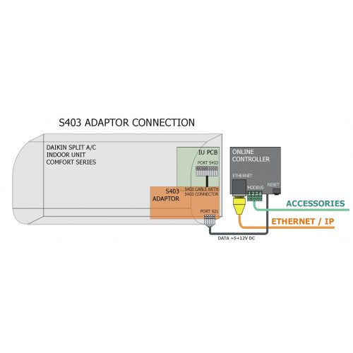 Adaptér S403 schéma zapojenia